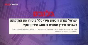 """גלובס: ישראל קנדה רכשה את החזקתה של כלל ביטוח באלרוב נדל""""ן"""